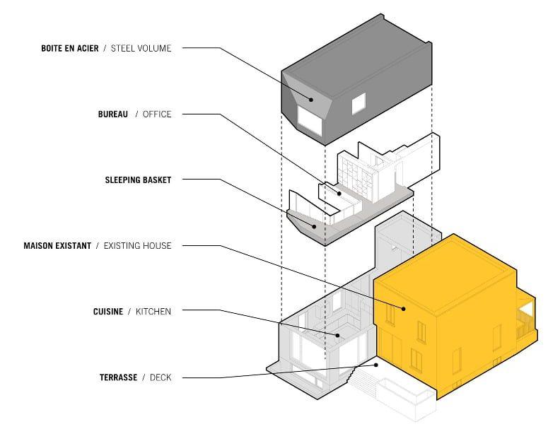 Spaccato assonometrico: vecchio corpo della casa (evidenziato in giallo) e nuovo blocco della residenza