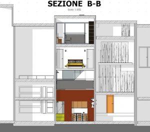Borneo-Sporenburg-sezione