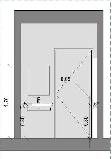 come progettare un bagno per disabili, norme e caratteristiche