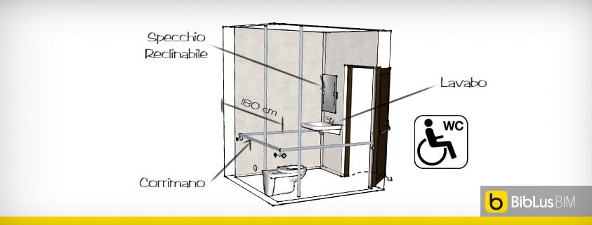 Come progettare un bagno per disabili norme e caratteristiche biblus bim - Accessori bagno dwg ...