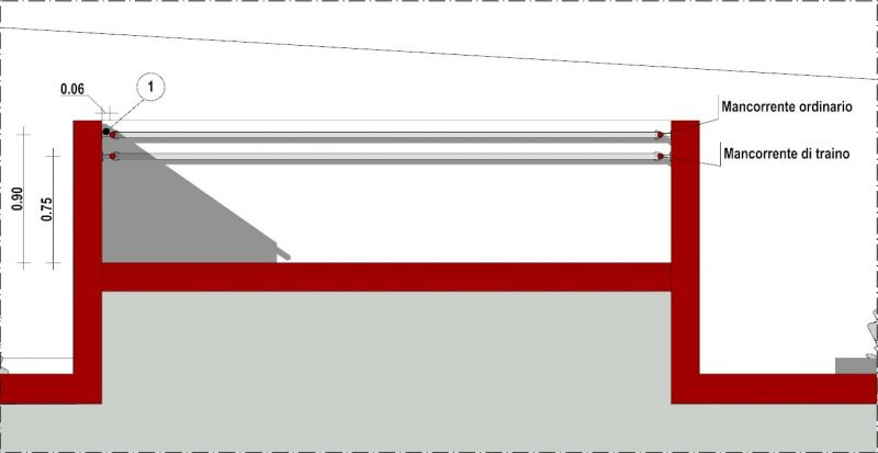 Progetto rampa disabili - Immagine che mostra una sezione di un progetto di rampa per disabili