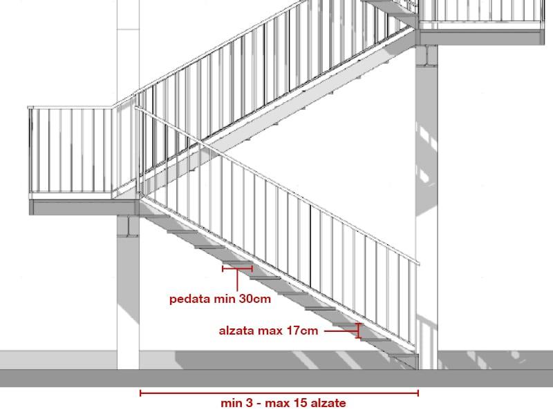 Progettazione scale antincendio linee guida norme esempi biblus bim - Altezza parapetti finestre normativa ...