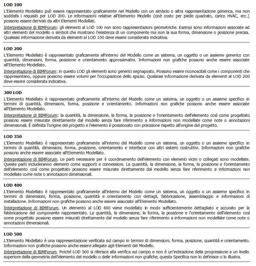 LOD specification 2018 - Elenco LOD
