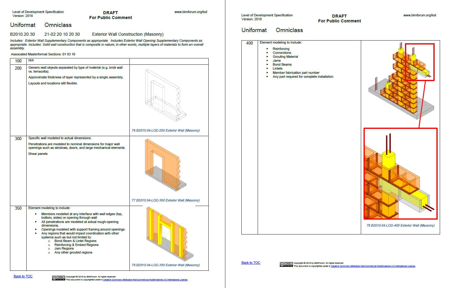 LOD specification 2018 - 1