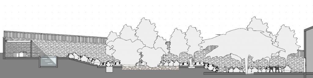 come progettare un giardino - sezione