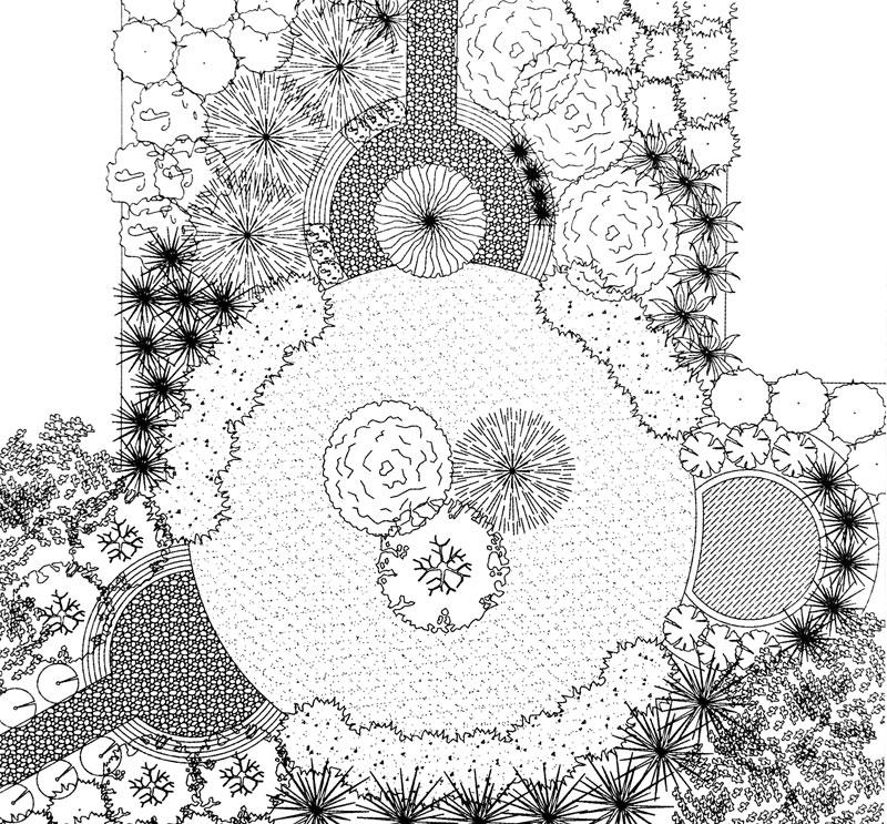 come progettare un giardino - progettazione specifica