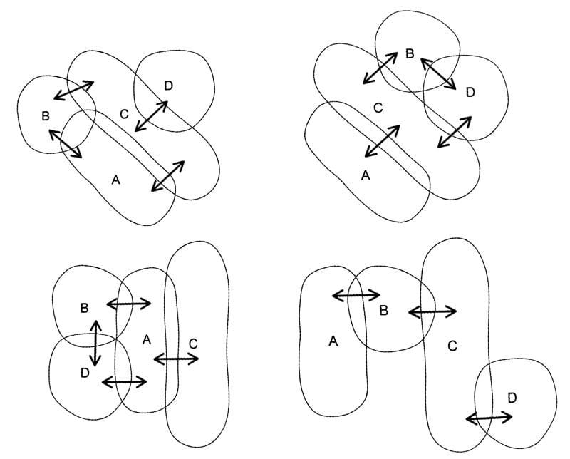 come progettare un giardino - diagrammi concettuali