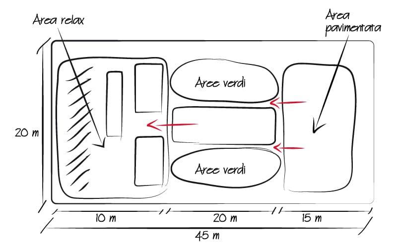 come progettare un giardino - progettazione concettuale