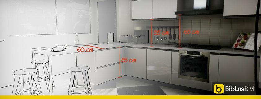 Come progettare una cucina, guida tecnica per il progettista ...