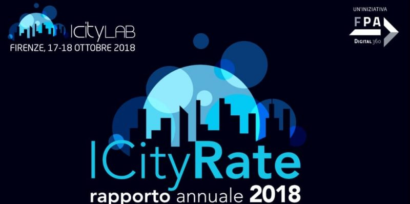 smart city - icityrate