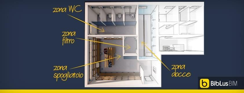 Schema Impianto Elettrico Zip 50 : Progetto di spogliatoi per impianti sportivi biblus bim