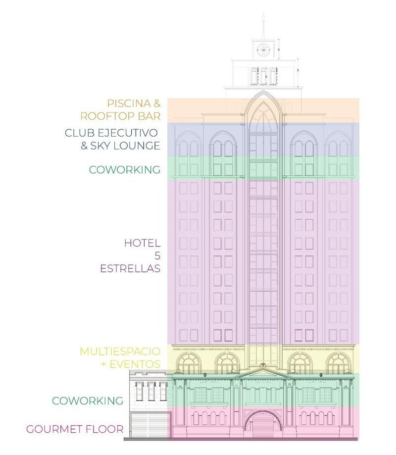 Hotel Argoth
