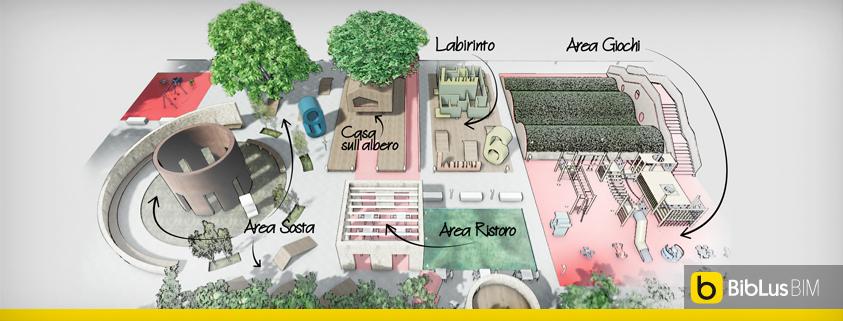 Progettazione di un parco giochi con esempio da scaricare for Progetti in 3d gratis