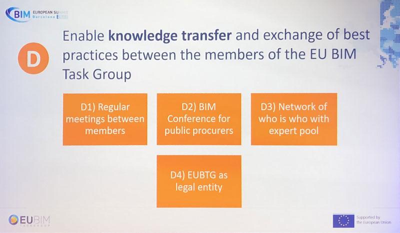 EBS 2019 Barcellona   Estratto intervento Souheil Soubra, Presidente EUBIM Takgroup