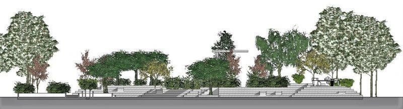 progettazione delle aree verdi