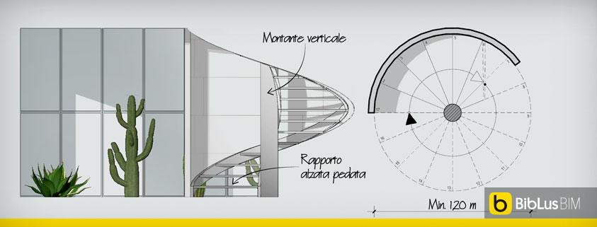 Scala A Chiocciola Quadrata Disegno.Guida Tecnica Al Progetto Di Una Scala A Chiocciola Biblus Bim