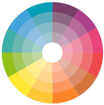 progettare casa con la realtà virtuale - Spettro colori