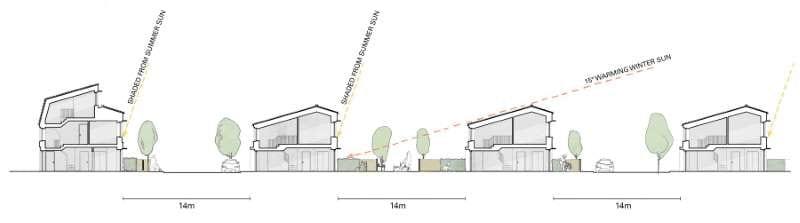 Il progetto vincitore dello Stirling Prize 2019