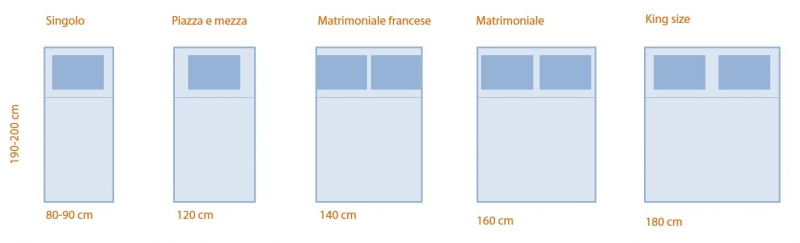 Progetto camera da letto con bagno e cabina armadio | BibLus-BIM