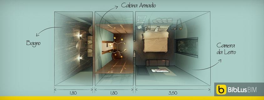Camera Matrimoniale 14 Mq.Progetto Camera Da Letto Con Bagno E Cabina Armadio Biblus Bim