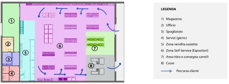 Immagine a colori che mostra in pianta lo schema funzionale relativo al progetto di un supermercato