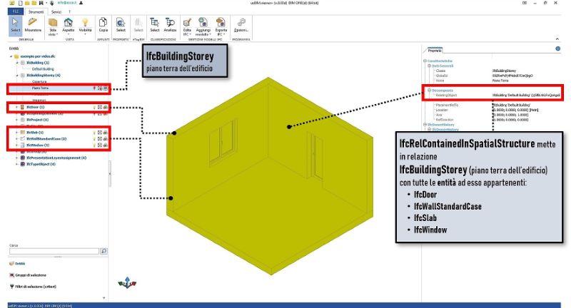 Architettura file IFC: IfcRelationship