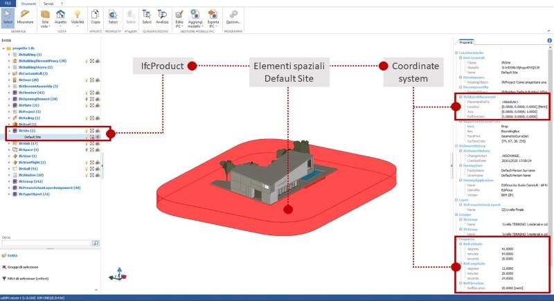 usBIM.viewer+ individuazione del sistema di coordinate