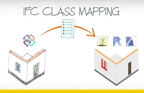 copertina dell'articolo che sintetizza il concetto di ifc class mapping file