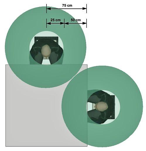 Immagine a colori che mostra uno schema di verifica di distanziamento tavoli