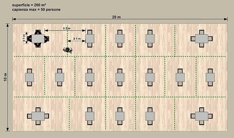 Immagine a colori che mostra in pianta l'organizzazione funzionale / distributiva di una sala per la ristorazione da 200 m²