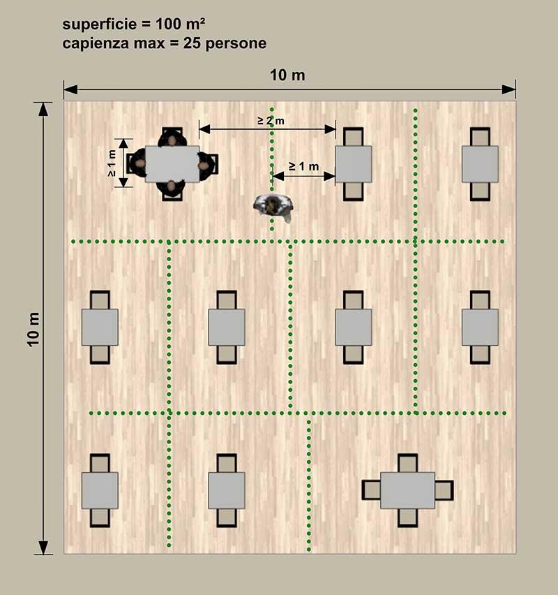 Immagine a colori che mostra in pianta l'organizzazione funzionale / distributiva di una sala per la ristorazione da 100 m² secondo le indicazioni Inail