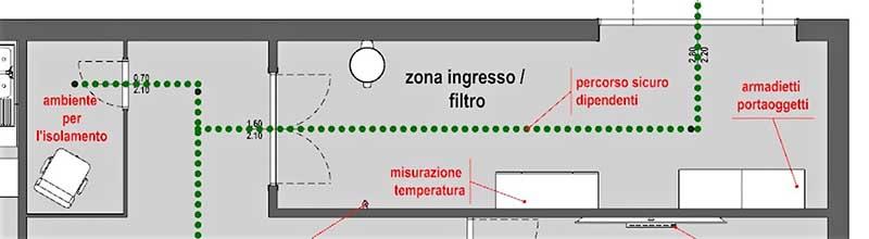 Rappresentazione in pianta dell'ingresso/zona filtro