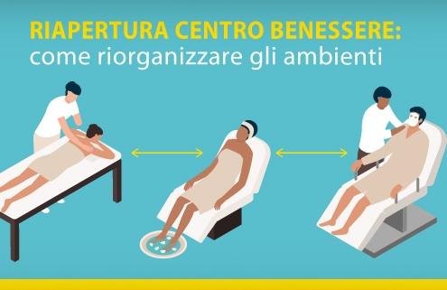 Riapertura centro benessere_Copertina