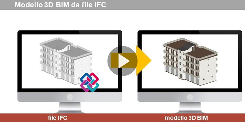 Modello 3D BIM da IFC
