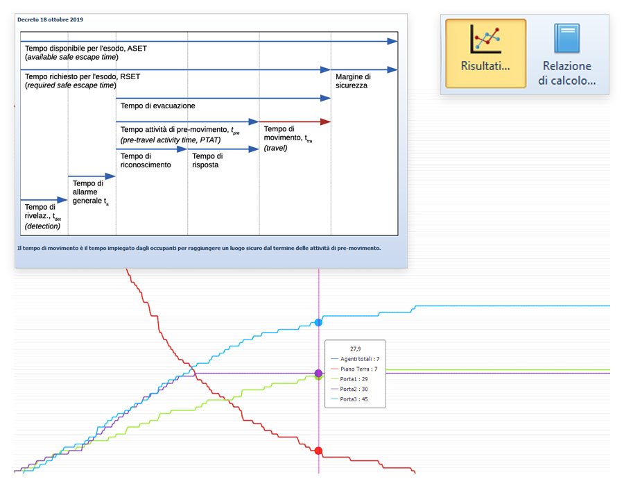 Come generare diagrammi report grafici percorsi esodo tempi di evacuazione con ExiTus