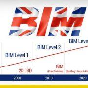 BIM_england