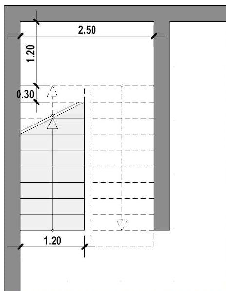 Progettazione scale interne-Scala a pianta rettangolare