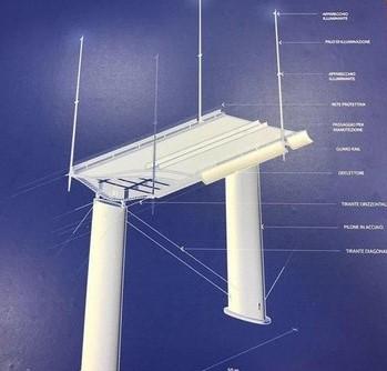 Renzo Piano Presenta Il Suo Progetto Per Il Ponte Di Genova Biblus Bim