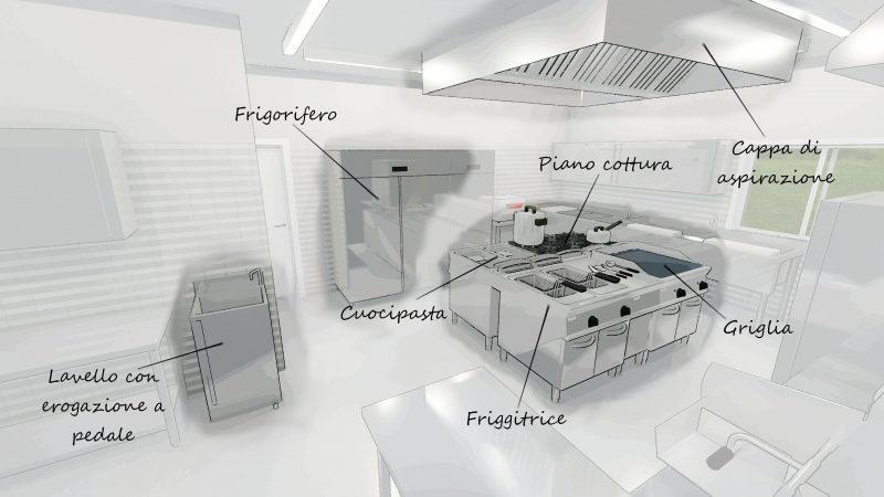 progetto di una cucina per ristorante - arredi