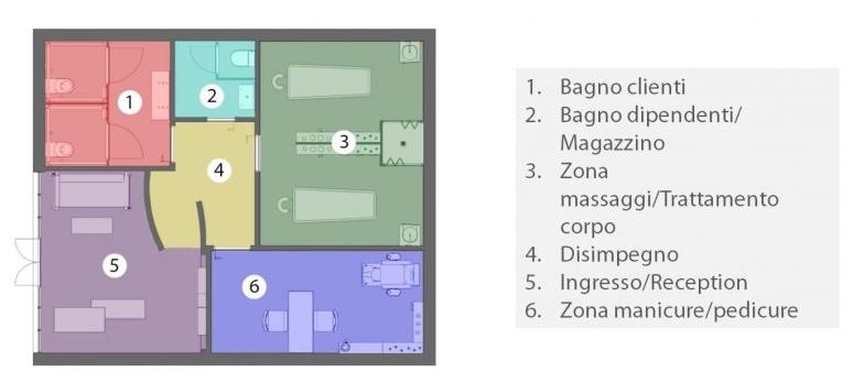 progettazione di un centro estetico - schema distributivo e funzionale