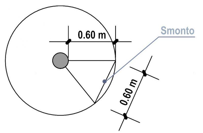 progetto di una scala a chiocciola - Dimensione smonto