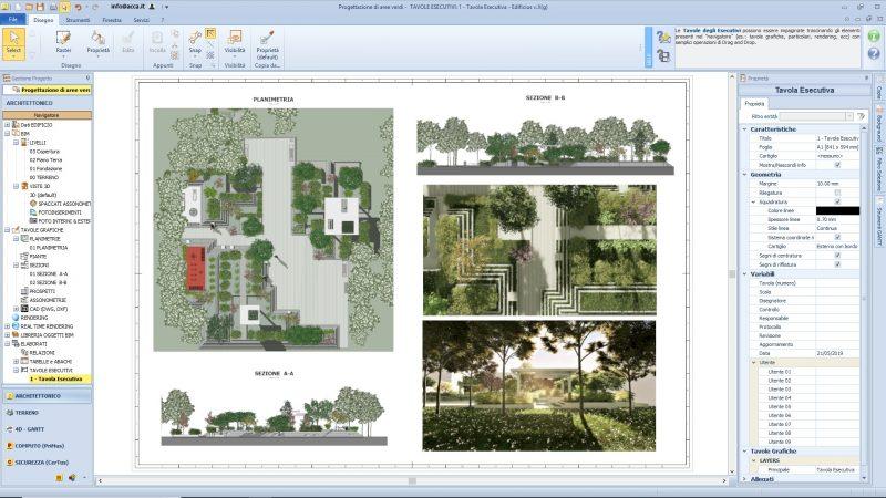 progettazione delle aree verdi - tavola-grafica