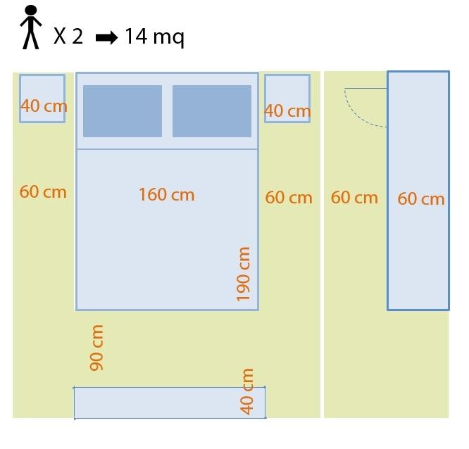 Armadio Camera Da Letto Misure Standard.Progetto Camera Da Letto Con Bagno E Cabina Armadio Biblus Bim