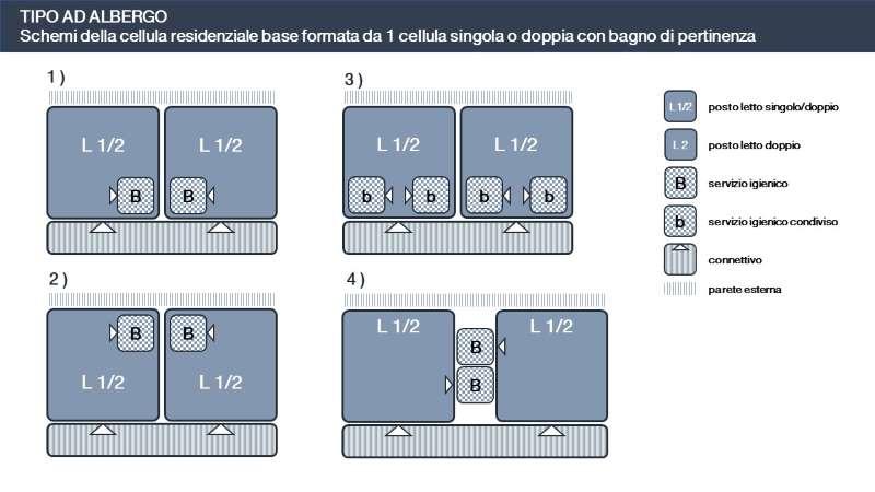 Immagine bicroma che mostra alcuni schemi progettuali di camere da letto singole o doppie con bagno relativi al progetto di una casa per studenti