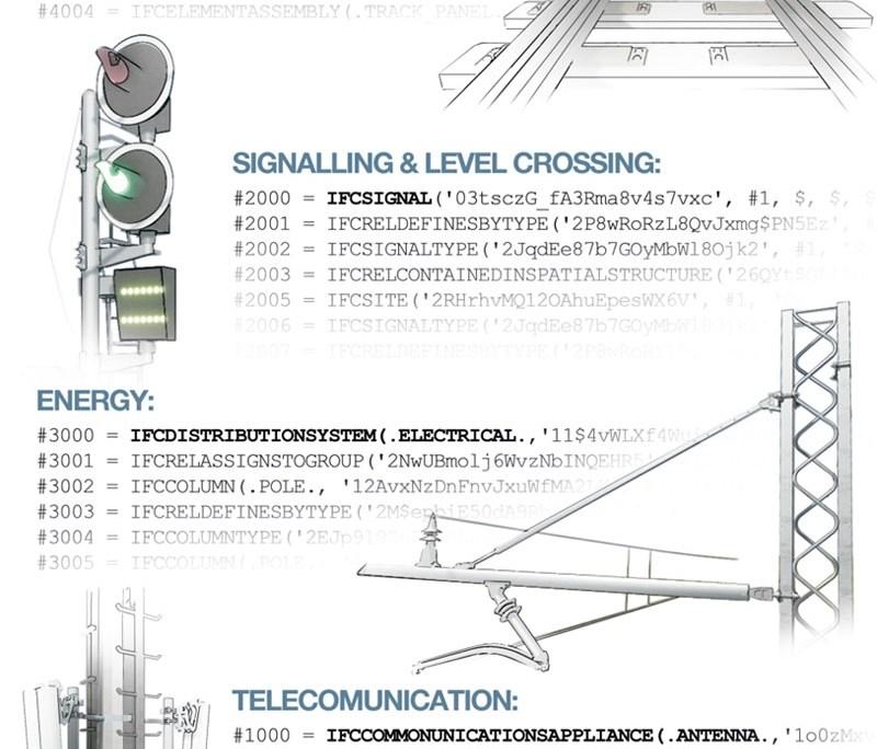 FC-Rail-File