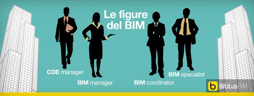Figure professionali del BIM: in consultazione pubblica il progetto di UNI/PdR   BibLus-BIM