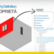 Architettura file IFC: IfcPropertyDefinition
