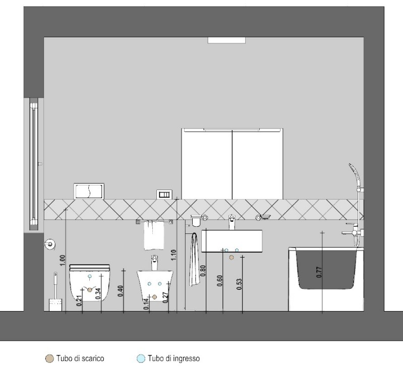 Rappresentazione esemplificativa di una sezione con indicazione degli ingressi e delle uscite dell'impianto idrico