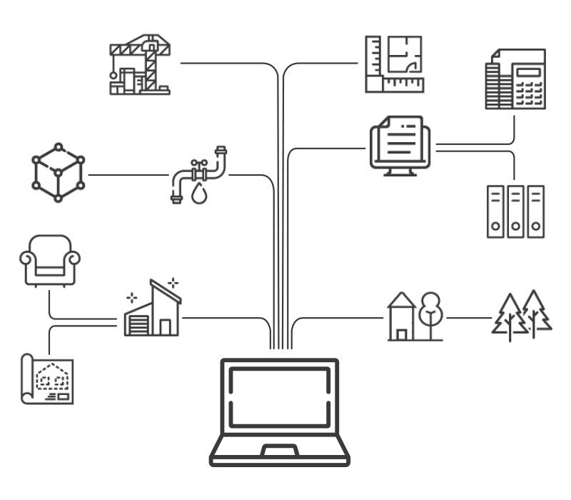 Immagine che schematizza il concetto di IoT