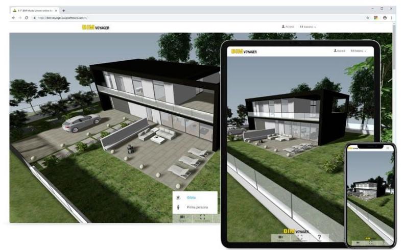 Navigazione modello da computer, tablet e smartphone